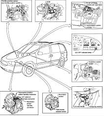 similiar nissan engine diagram keywords nissan sentra engine diagram furthermore 2000 nissan altima engine