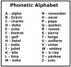 Everything you wanted to know, from alpha to zulu. Image Result For Phonetic Alphabet Uk Phonetic Alphabet Military Alphabet Alphabet Charts