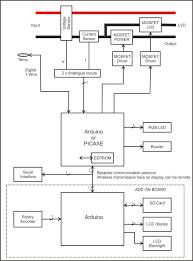 solar power wiring diagram fresh motor inverter wiring diagram new gsa-sd wiring diagram at Sd Wiring Diagram