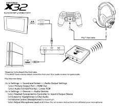 x32 ps4 setup diagram turtle beach ps4 headset upgrade kit not compatible slim ps4 2016