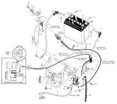 Image of new wheel horse parts diagram large size