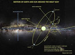 EHow How Many Planets Are There In The Solar SystemSolar System In Light Years
