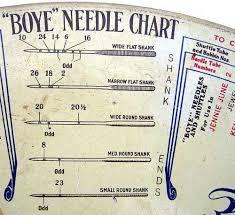 69 Specific Boye Knitting Needles Size Chart