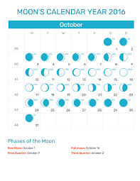 Moons Calendar October 2016