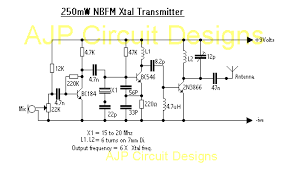 vhfnbfmtx gif it is ideal to tune up this circuit using a wave detector meter placed a few inches away from the transmitter i have a circuit on this site