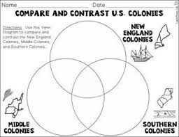 New England Middle And Southern Colonies Comparison Chart Thirteen Colonies New England Middle Southern Colonies
