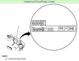 solved 2001 chevy cavalier turn signal relay location fixya underhood