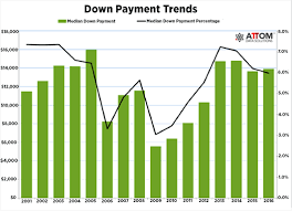 Figure Out Mortgage Payment How To Get Around That 20 Percent Mortgage Down Payment