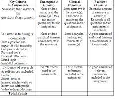 Guidelines for critical thinking Washington State University