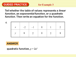 6 guided practice example 3 for example 3 tell whether the table of values