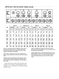 Bolt Torque Chart 5 Free Templates In Pdf Word Excel