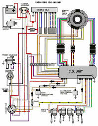 oil injector wiring diagram johnson wiring library 50 hp johnson vro wiring diagram complete wiring diagrams u2022 rh oldorchardfarm co