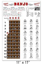 5 String Bass Chord Chart