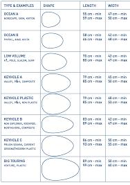 Kayak Spray Skirt Size Chart Reed Chillcheater Aquatherm Spray Deck With Adjustable Waist Keyhole