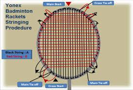 Yonex Racquet Chart 2013 Yonex Fb Badminton Racket Stringing Khelmart Org Its