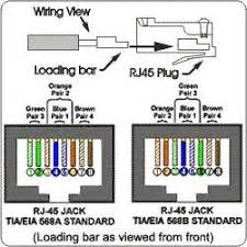 similiar cat 5 wall plug diagram keywords diagram as well cat 5 wiring diagram on cable also cat 5 wall jack