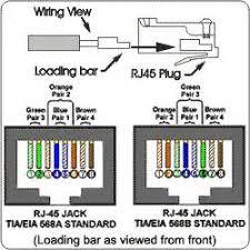 similiar cat 5 wiring diagram wall jack keywords cat 5 wiring diagram on cable also cat 5 wall jack wiring diagram
