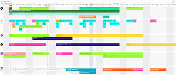 What Is A Gantt Chart And How It Made Me A Better Manager