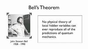 Quantum Venn Diagram Paradox Bells Theorem The Quantum Venn Diagram Paradox Julianzer