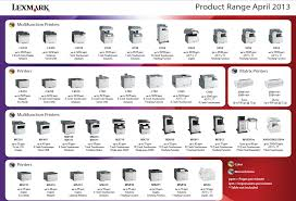 Printer Ink Compatibility Chart Lexmark Ink Compatibility Chart Best Picture Of Chart