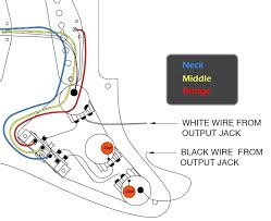 stratocaster wiring diagrams deluxe strat wiring diagram oak grigsby switch