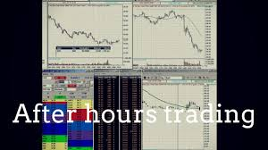 Vxx After Hours Trading