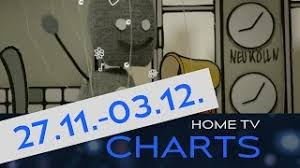 Home Tv Videos Pakvim Net Hd Vdieos Portal