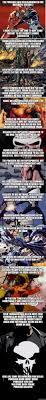 Best 20 Daredevil Punisher ideas on Pinterest Punisher.