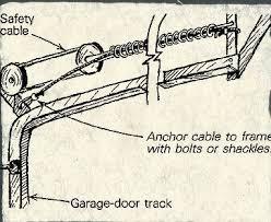 how to fix garage door cableHow to fix the garage door cable  Quora