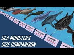 Sea Monsters Size Comparison Youtube