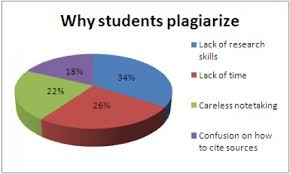 to plagiarize an essay how to plagiarize an essay