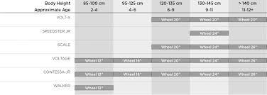 Scott Shoes Size Chart 27 Perspicuous Scott Mtb Shoes Size Chart
