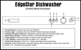 edgestar countertop dishwasher error codes owners manual parts edgestar dishwasher dwp61es control panel functions