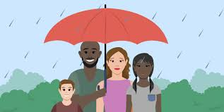progressive s umbrella coverage aims to protect your family s assets from college funds to retirement nest eggs which can require additional liability