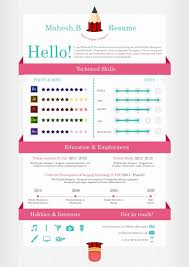 Creative Resume Templates Free Download Lovely Essay On Social
