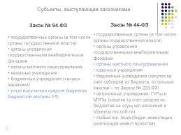 Публичные закупки России Федеральный закон о контрактной системе  государственные органы в том числе органы государственной власти • органы управления государственными внебюджетными фондами