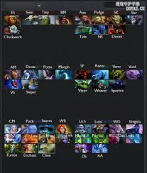 all heroes pictures game setting screenshots dota 2 throne