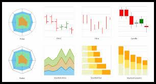 Wpf Charts Graphs Blazing Fast Charts Syncfusion