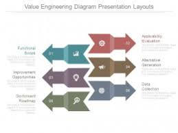Value Engineering' Powerpoint Templates Ppt Slides Images Graphics ...