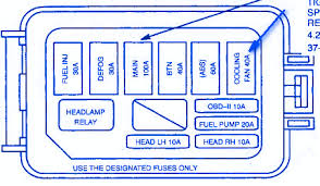 ford escort zx coupe fuse box block circuit breaker diagram ford escort zx2 coupe 1999 fuse box block circuit breaker diagram