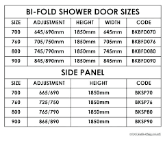 door opening dimensions rough opening for dishwasher rough openings for doors closet door rough opening dimensions door opening