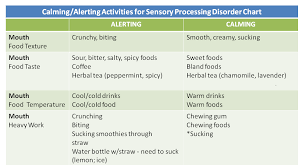 List Of Calming Alerting Activities For Sensory Processing