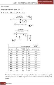 Aci Rebar Bend Chart Crsi Bar Bends