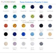 emerald chart nano gemstones and nano crystals wholesale and suppliers from china