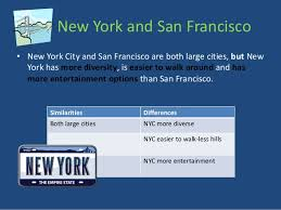 word essay on being on time sample objective in resume for cultural diversity in new york city gac essay about cultural diversity culture essay n tribe