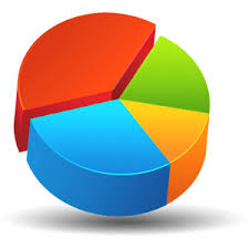 Make Me A Pie Chart Online Charts Create And Design Your Own Charts And