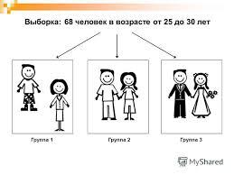 Презентация на тему Дипломная работа на тему Представление о  3 Выборка 68 человек в возрасте от 25 до 30 лет Группа 1Группа 2Группа 3