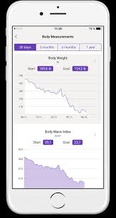 blood pressure and weight log weight tracker app free for android iphone yazio