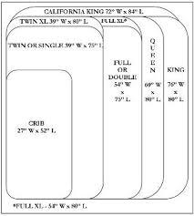 Full Xl Mattress Dimensions Afiliadodesucessofunciona Info
