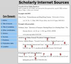 012 In Text Citation Book Mla Research Paper New Piktochart 23336931